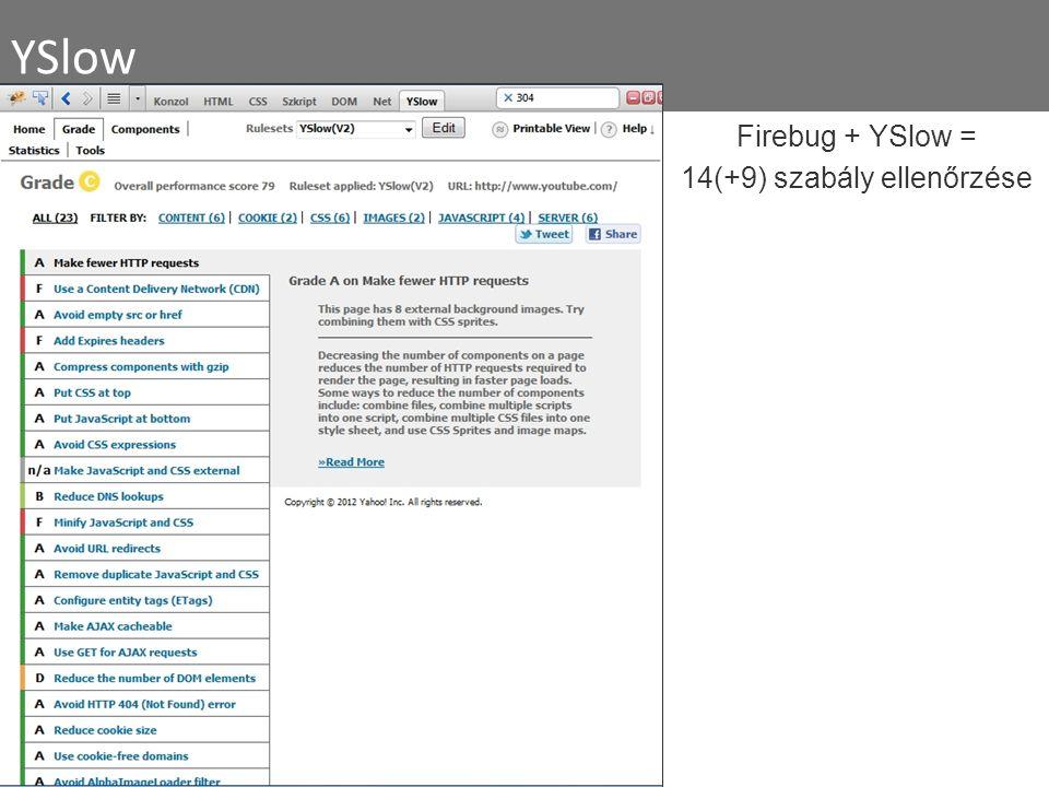 YSlow Firebug + YSlow = 14(+9) szabály ellenőrzése