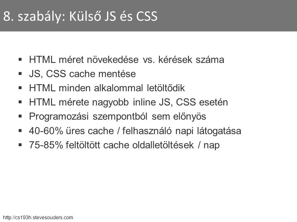 8. szabály: Külső JS és CSS  HTML méret növekedése vs. kérések száma  JS, CSS cache mentése  HTML minden alkalommal letöltődik  HTML mérete nagyob