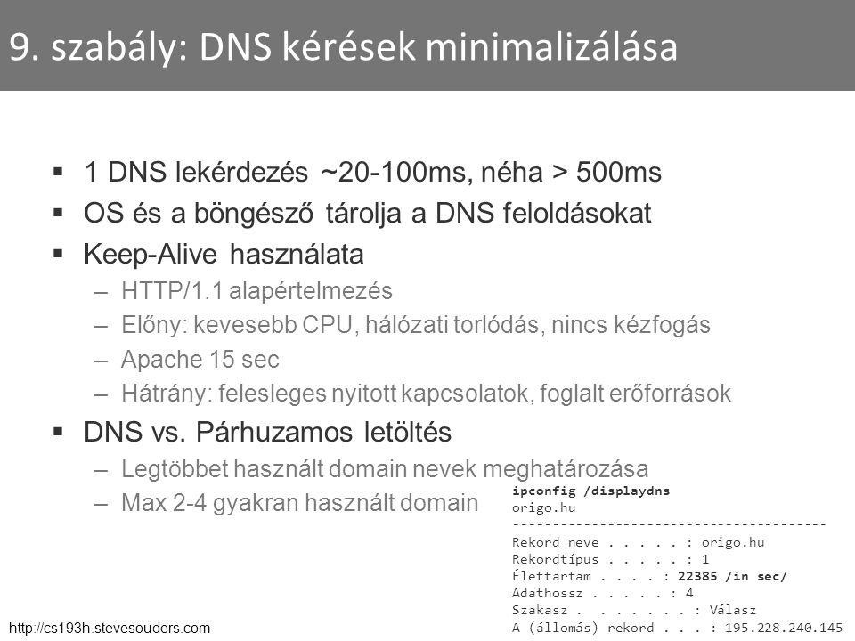 9. szabály: DNS kérések minimalizálása  1 DNS lekérdezés ~20-100ms, néha > 500ms  OS és a böngésző tárolja a DNS feloldásokat  Keep-Alive használat