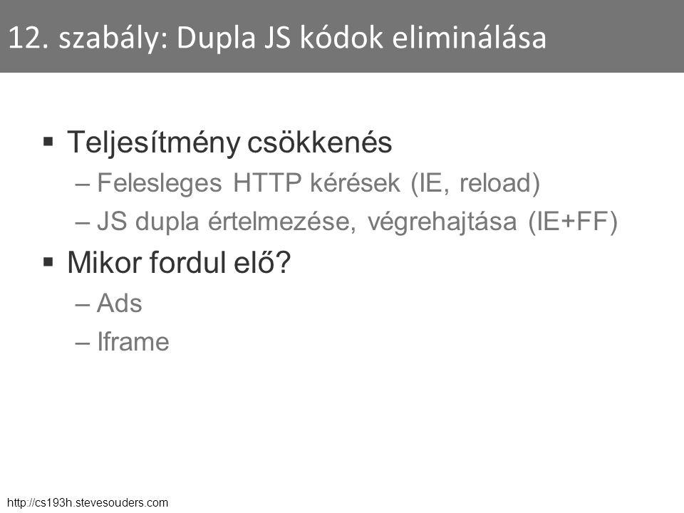 12. szabály: Dupla JS kódok eliminálása  Teljesítmény csökkenés –Felesleges HTTP kérések (IE, reload) –JS dupla értelmezése, végrehajtása (IE+FF)  M