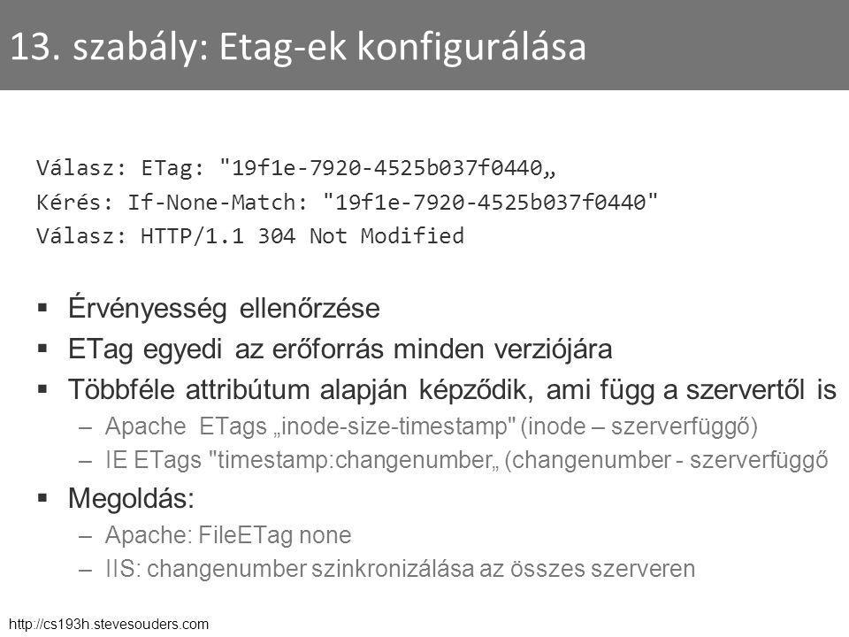 13. szabály: Etag-ek konfigurálása Válasz: ETag: