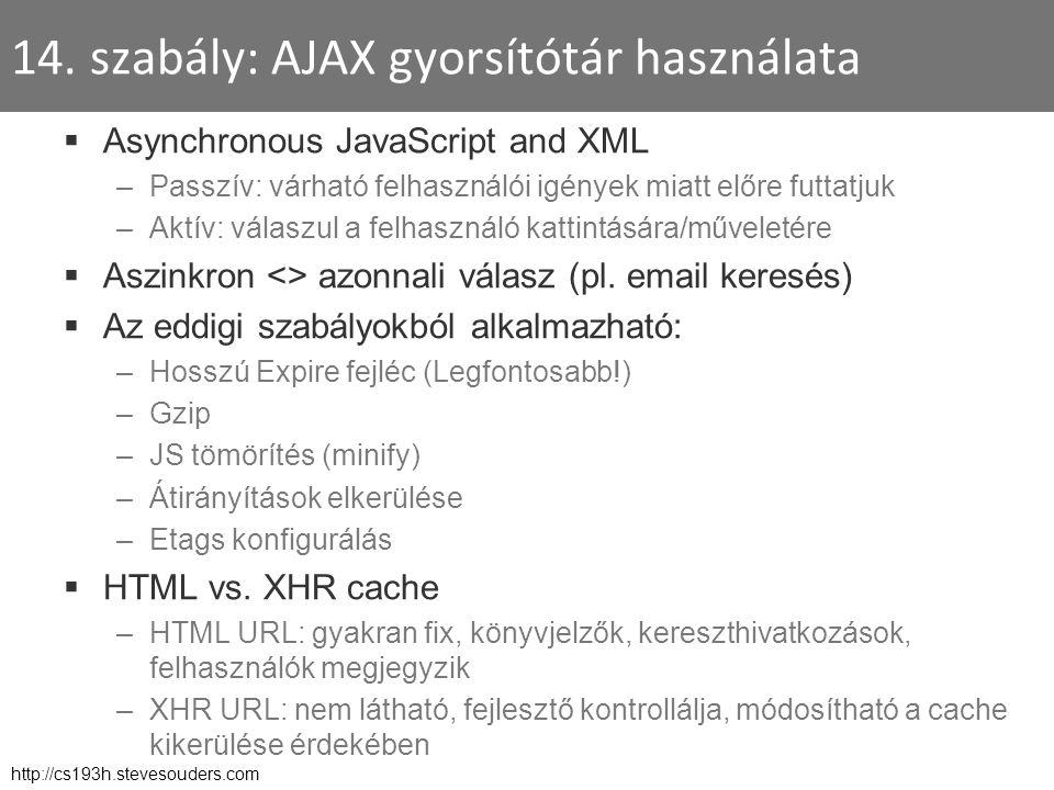 14. szabály: AJAX gyorsítótár használata  Asynchronous JavaScript and XML –Passzív: várható felhasználói igények miatt előre futtatjuk –Aktív: válasz
