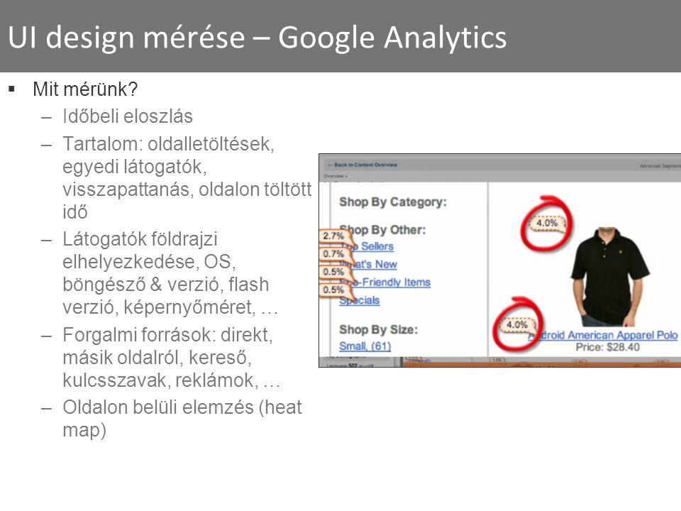 UI design mérése – Google Analytics  Mit mérünk.