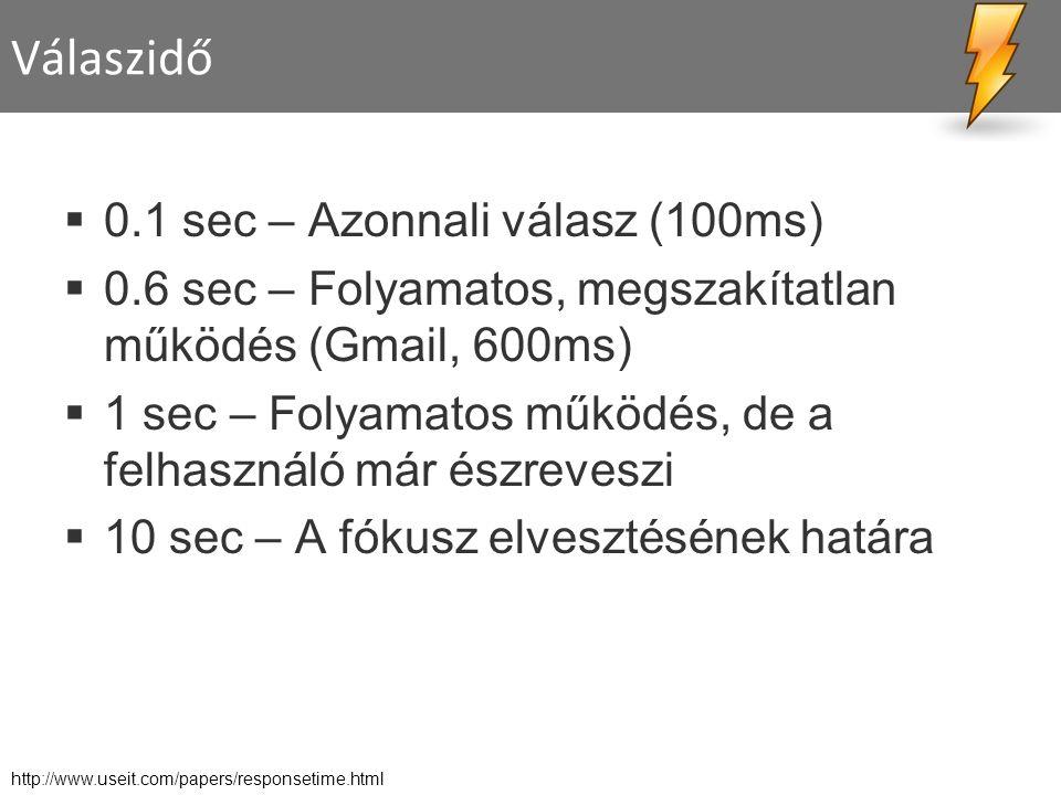 Válaszidő  0.1 sec – Azonnali válasz (100ms)  0.6 sec – Folyamatos, megszakítatlan működés (Gmail, 600ms)  1 sec – Folyamatos működés, de a felhasz