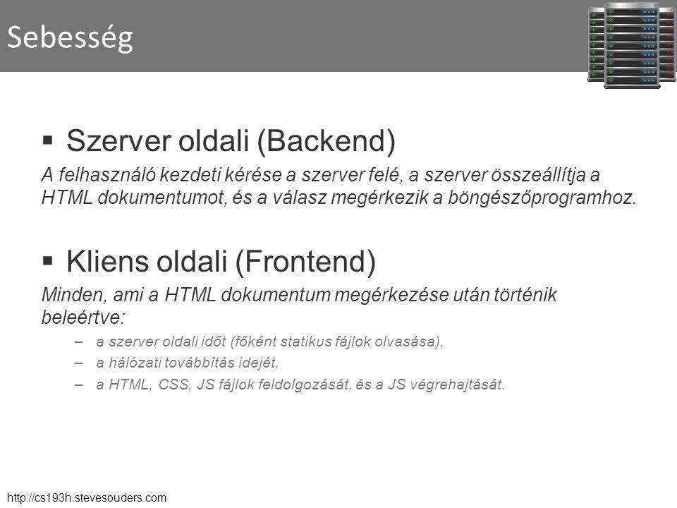 Sebesség  Szerver oldali (Backend) A felhasználó kezdeti kérése a szerver felé, a szerver összeállítja a HTML dokumentumot, és a válasz megérkezik a