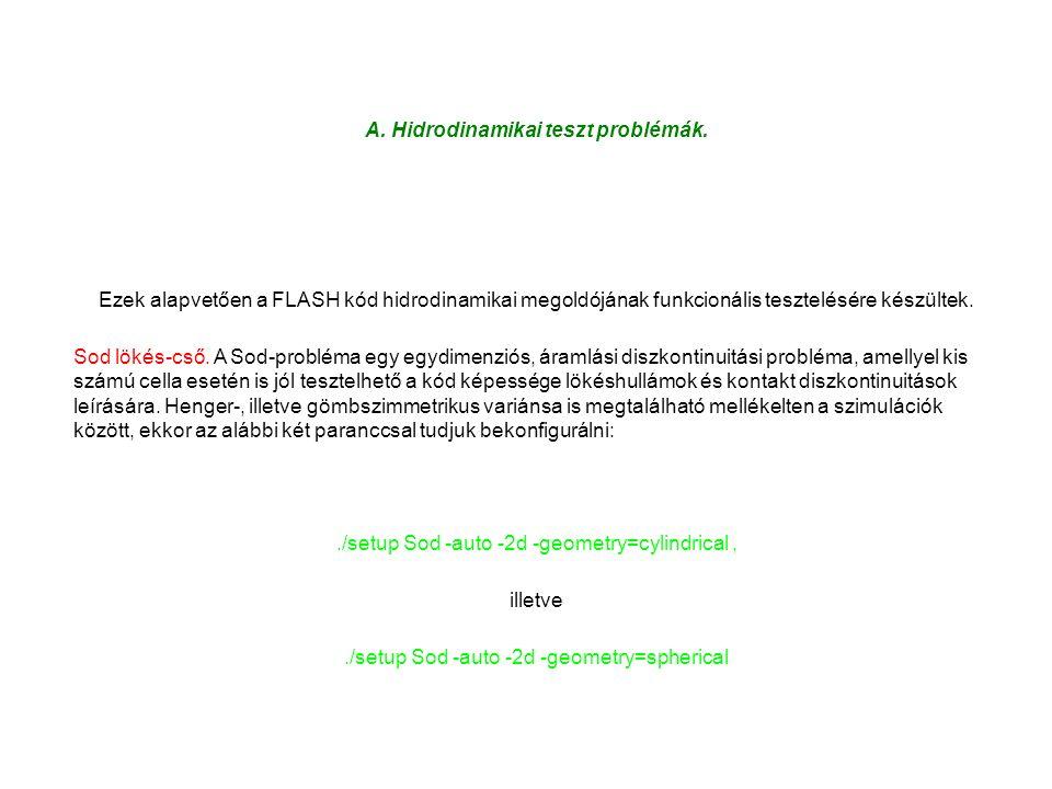A.Hidrodinamikai teszt problémák.