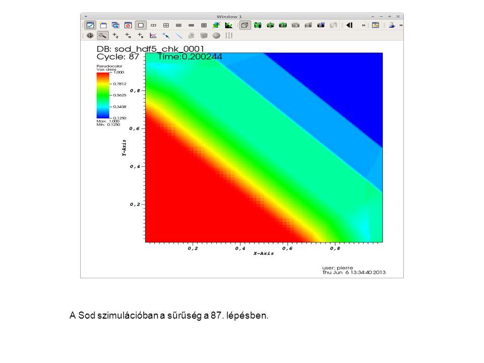 A Sod szimulációban a sűrűség a 87. lépésben.