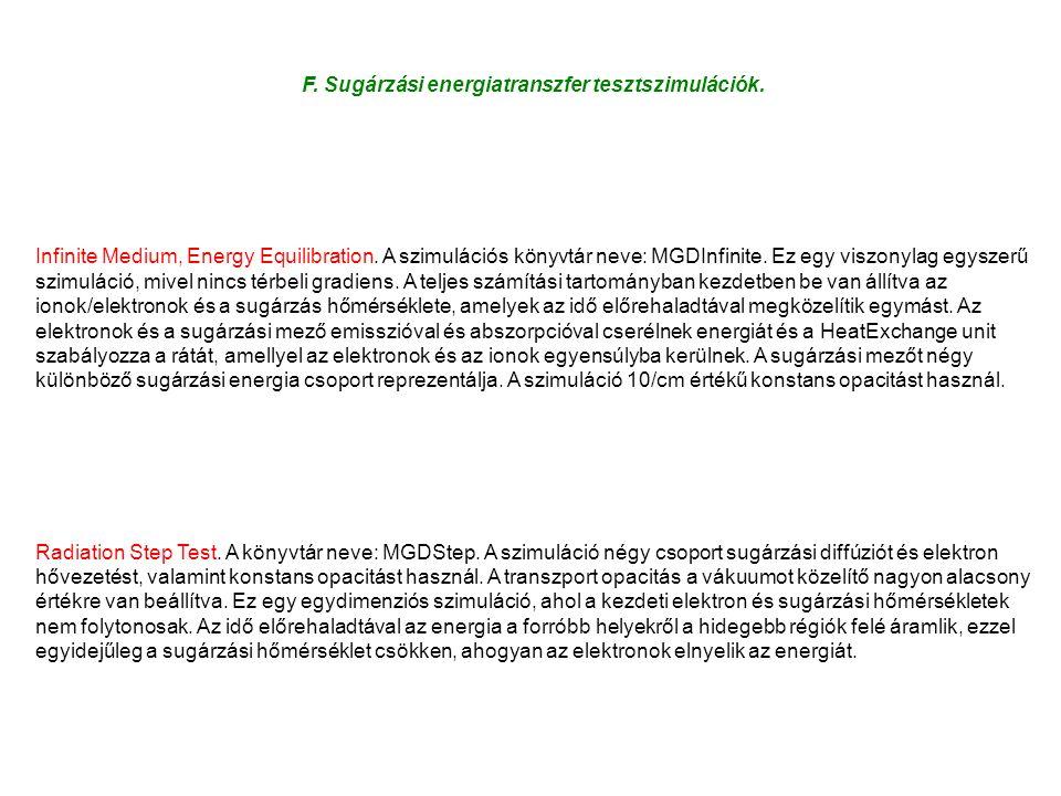 F.Sugárzási energiatranszfer tesztszimulációk. Infinite Medium, Energy Equilibration.
