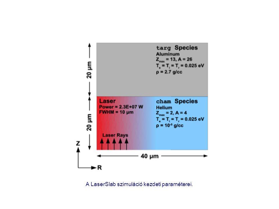 A LaserSlab szimuláció kezdeti paraméterei.