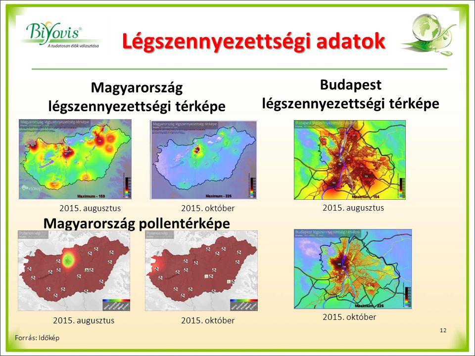 Budapest légszennyezettségi térképe 2015. augusztus 2015.