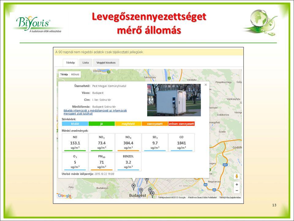 13 Levegőszennyezettséget mérő állomás
