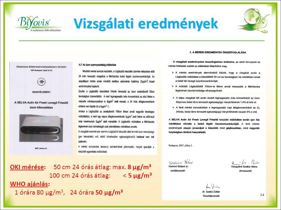 Vizsgálati eredmények 24 OKI mérése: 50 cm 24 órás átlag: max.