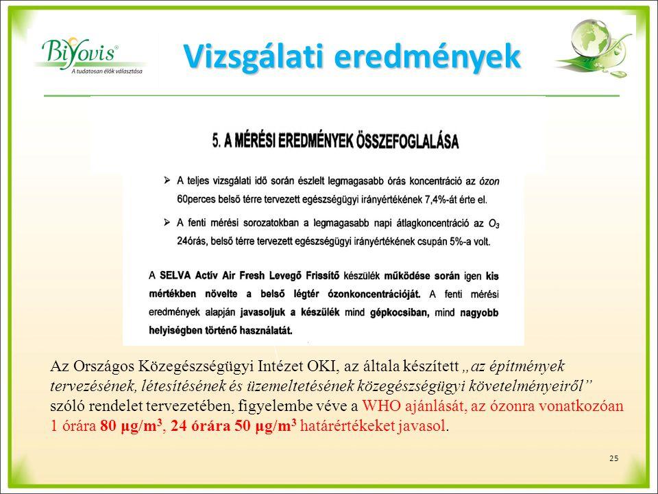 """Vizsgálati eredmények Az Országos Közegészségügyi Intézet OKI, az általa készített """"az építmények tervezésének, létesítésének és üzemeltetésének közegészségügyi követelményeiről szóló rendelet tervezetében, figyelembe véve a WHO ajánlását, az ózonra vonatkozóan 1 órára 80 μg/m 3, 24 órára 50 μg/m 3 határértékeket javasol."""