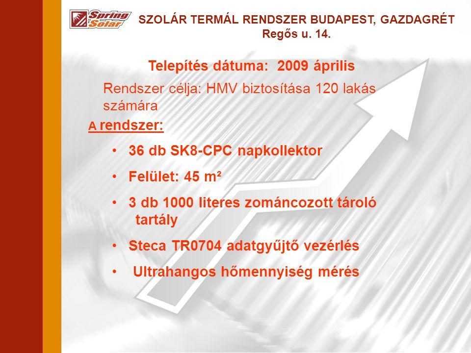 SZOLÁR TERMÁL RENDSZER BUDAPEST, GAZDAGRÉT Regős u.