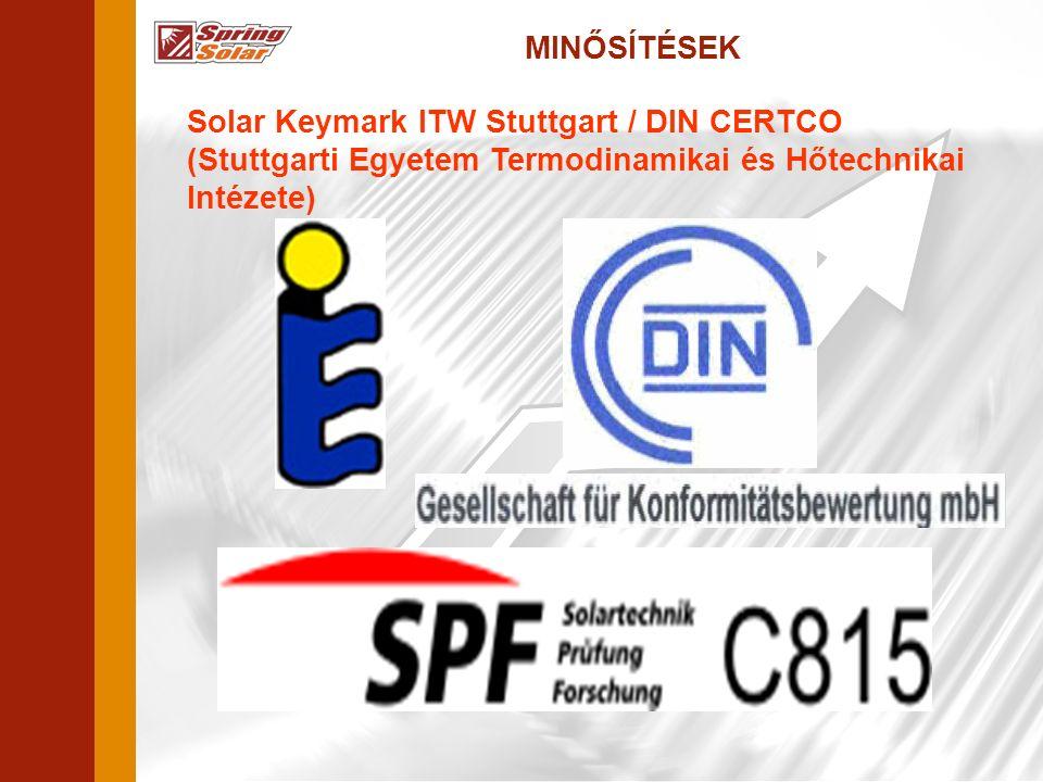MINŐSÍTÉSEK Solar Keymark ITW Stuttgart / DIN CERTCO (Stuttgarti Egyetem Termodinamikai és Hőtechnikai Intézete)