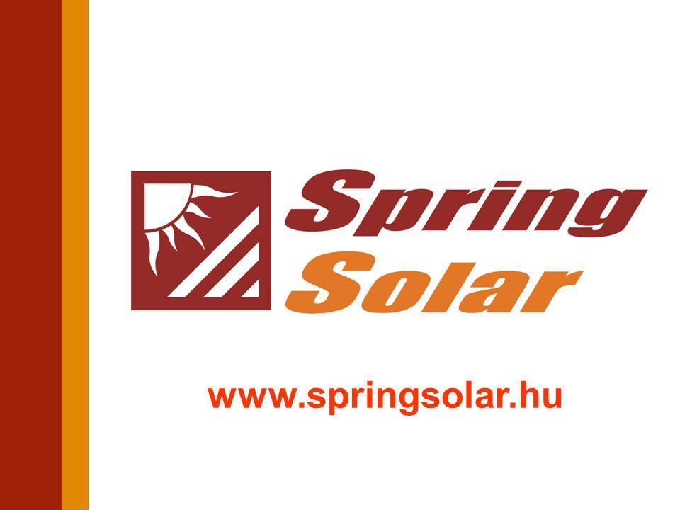 www.springsolar.hu