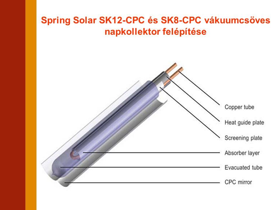 Spring Solar SK12-CPC és SK8-CPC vákuumcsöves napkollektor felépítése