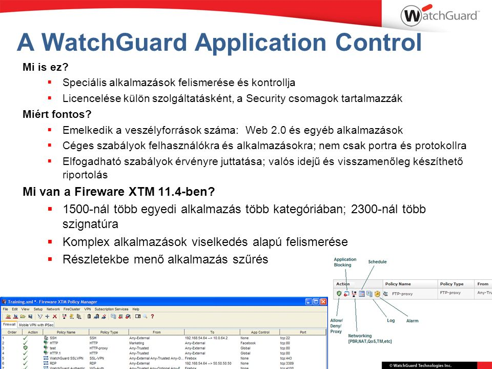 A WatchGuard Application Control Mi is ez.