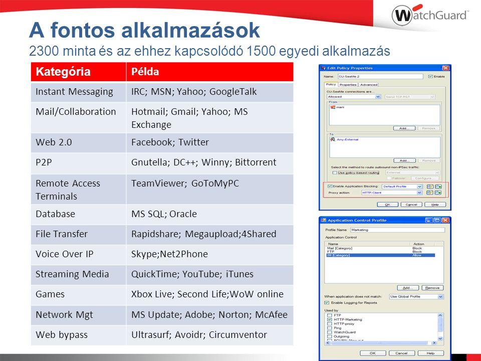 A fontos alkalmazások 2300 minta és az ehhez kapcsolódó 1500 egyedi alkalmazás Kategória Példa Instant MessagingIRC; MSN; Yahoo; GoogleTalk Mail/Colla