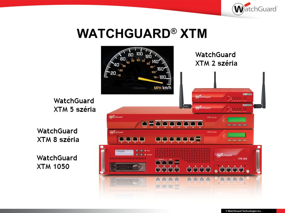 WATCHGUARD ® XTM WatchGuard XTM 2 széria WatchGuard XTM 5 széria WatchGuard XTM 8 széria WatchGuard XTM 1050