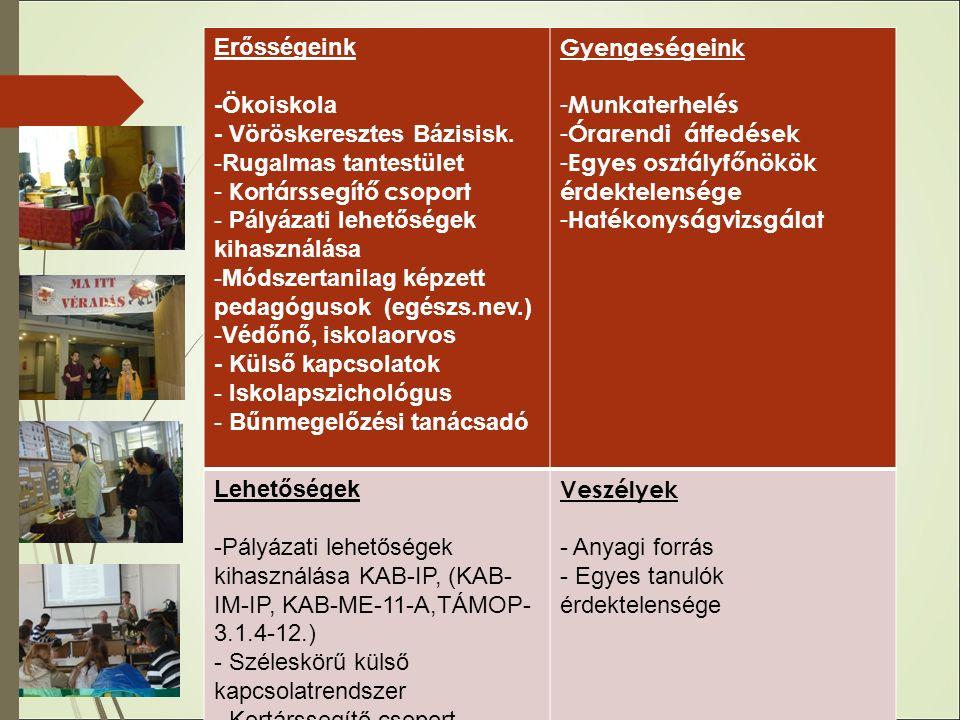 Erősségeink -Ökoiskola - Vöröskeresztes Bázisisk.