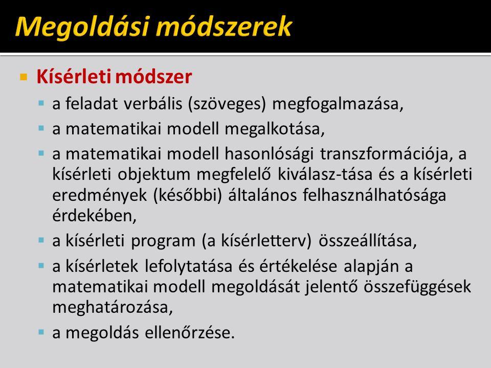  Kísérleti módszer  a feladat verbális (szöveges) megfogalmazása,  a matematikai modell megalkotása,  a matematikai modell hasonlósági transzformációja, a kísérleti objektum megfelelő kiválasz-tása és a kísérleti eredmények (későbbi) általános felhasználhatósága érdekében,  a kísérleti program (a kísérletterv) összeállítása,  a kísérletek lefolytatása és értékelése alapján a matematikai modell megoldását jelentő összefüggések meghatározása,  a megoldás ellenőrzése.