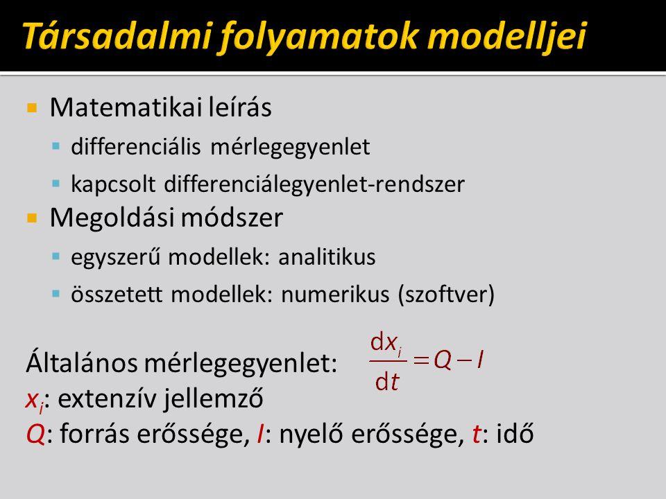  Matematikai leírás  differenciális mérlegegyenlet  kapcsolt differenciálegyenlet-rendszer  Megoldási módszer  egyszerű modellek: analitikus  összetett modellek: numerikus (szoftver) Általános mérlegegyenlet: x i : extenzív jellemző Q: forrás erőssége, I: nyelő erőssége, t: idő