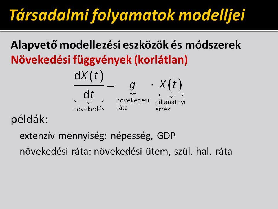 Alapvető modellezési eszközök és módszerek Növekedési függvények (korlátlan) példák: extenzív mennyiség: népesség, GDP növekedési ráta: növekedési ütem, szül.-hal.