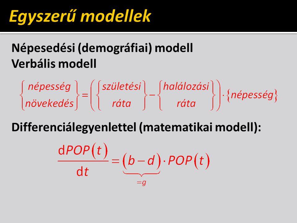 Népesedési (demográfiai) modell Verbális modell Differenciálegyenlettel (matematikai modell):