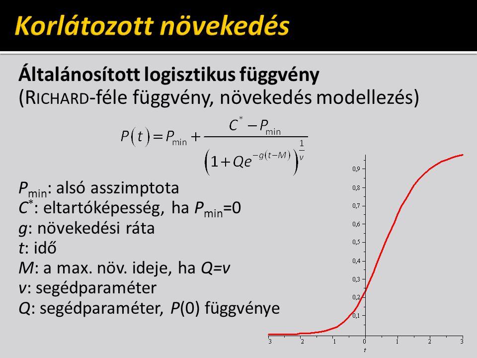 Általánosított logisztikus függvény (R ICHARD -féle függvény, növekedés modellezés) P min : alsó asszimptota C * : eltartóképesség, ha P min =0 g: növekedési ráta t: idő M: a max.