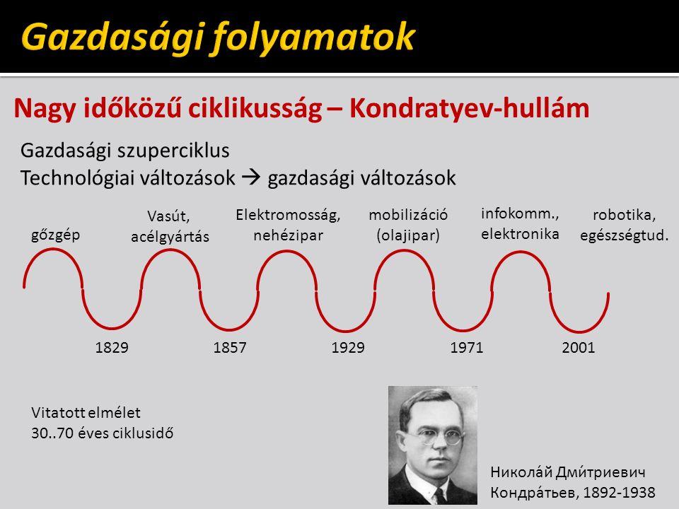 Nagy időközű ciklikusság – Kondratyev-hullám Никола́й Дми́триевич Кондра́тьев, 1892-1938 Gazdasági szuperciklus Technológiai változások  gazdasági változások gőzgép Vasút, acélgyártás Elektromosság, nehézipar mobilizáció (olajipar) infokomm., elektronika Vitatott elmélet 30..70 éves ciklusidő robotika, egészségtud.