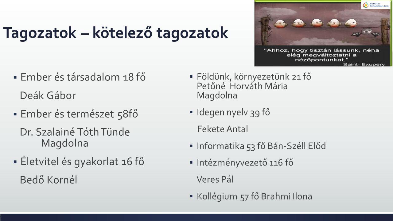 Tagozatok – kötelező tagozatok  Ember és társadalom 18 fő Deák Gábor  Ember és természet 58fő Dr.
