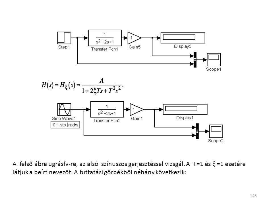 143 A felső ábra ugrásfv-re, az alsó színuszos gerjesztéssel vizsgál.