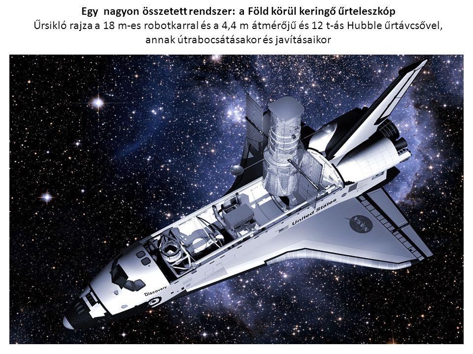 Egy nagyon összetett rendszer: a Föld körül keringő űrteleszkóp Űrsikló rajza a 18 m-es robotkarral és a 4,4 m átmérőjű és 12 t-ás Hubble űrtávcsővel, annak útrabocsátásakor és javításaikor 16