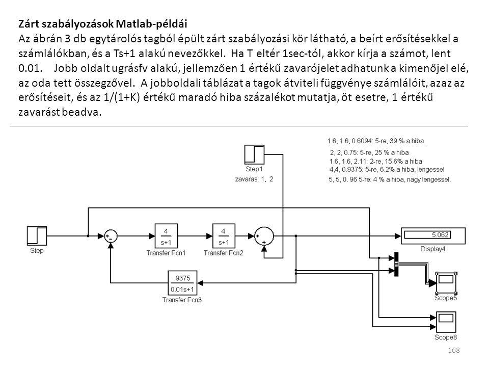 168 Zárt szabályozások Matlab-példái Az ábrán 3 db egytárolós tagból épült zárt szabályozási kör látható, a beírt erősítésekkel a számlálókban, és a T