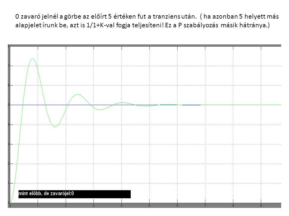 170 0 zavaró jelnél a görbe az előírt 5 értéken fut a tranziens után. ( ha azonban 5 helyett más alapjelet írunk be, azt is 1/1+K-val fogja teljesíten