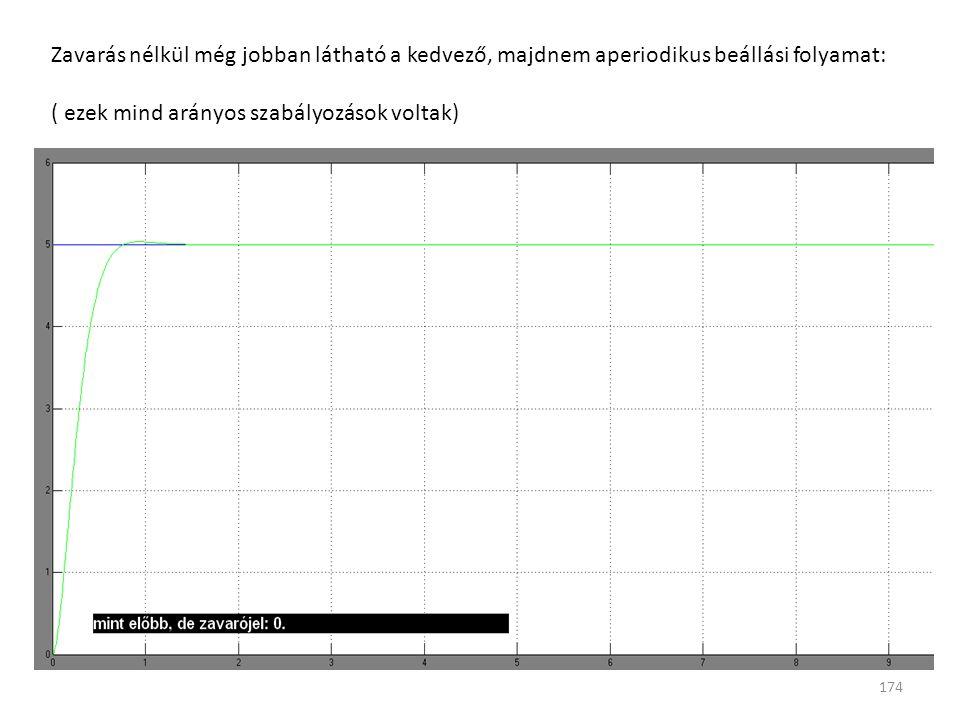 174 Zavarás nélkül még jobban látható a kedvező, majdnem aperiodikus beállási folyamat: ( ezek mind arányos szabályozások voltak)