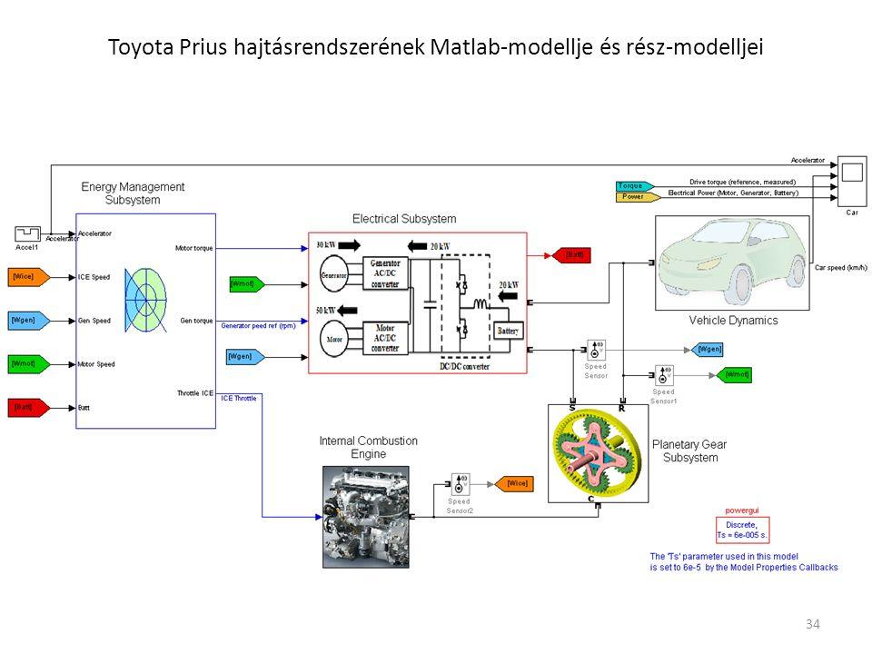 Toyota Prius hajtásrendszerének Matlab-modellje és rész-modelljei 34