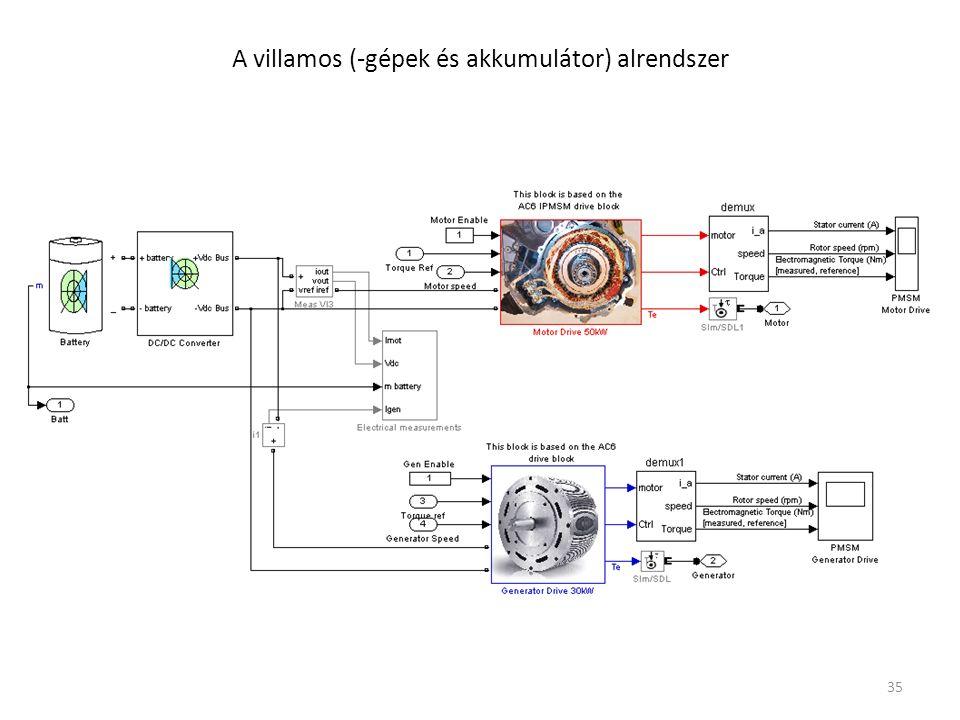 A villamos (-gépek és akkumulátor) alrendszer 35