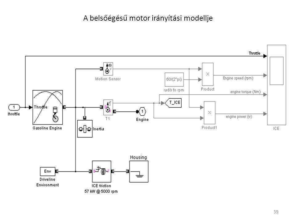 A belsőégésű motor irányítási modellje 39