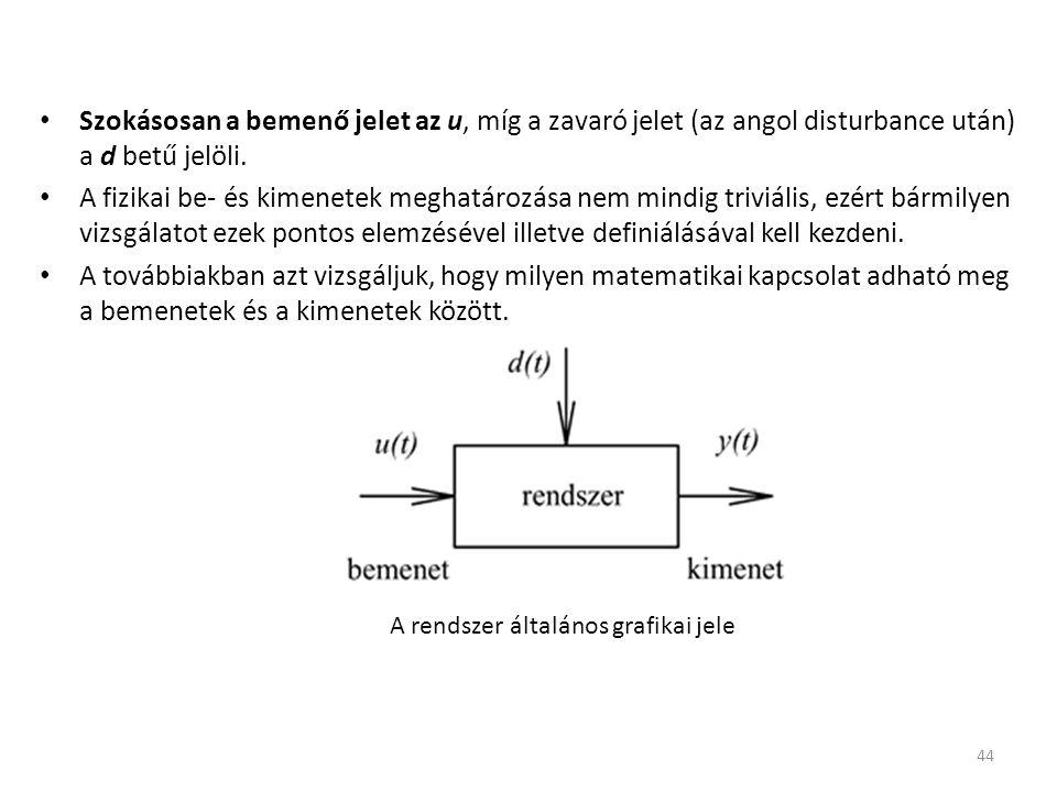 Szokásosan a bemenő jelet az u, míg a zavaró jelet (az angol disturbance után) a d betű jelöli.