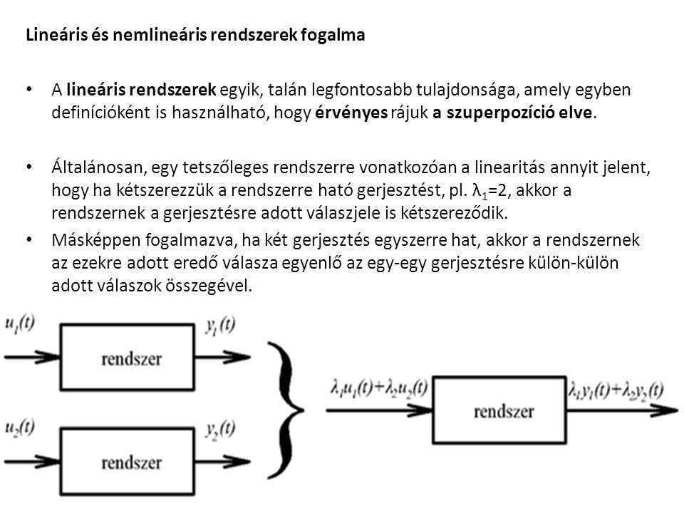Lineáris és nemlineáris rendszerek fogalma A lineáris rendszerek egyik, talán legfontosabb tulajdonsága, amely egyben definícióként is használható, ho