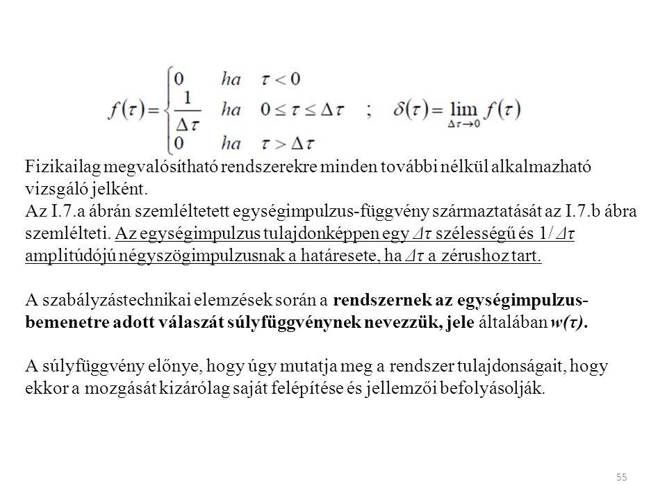 Fizikailag megvalósítható rendszerekre minden további nélkül alkalmazható vizsgáló jelként. Az I.7.a ábrán szemléltetett egységimpulzus-függvény szárm