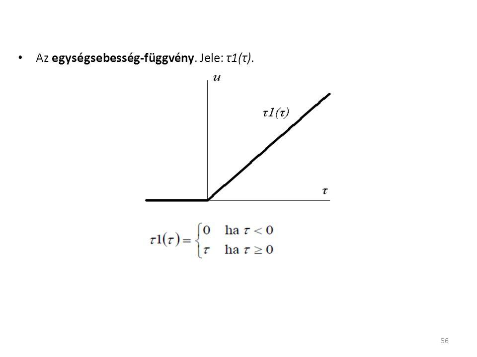 Az egységsebesség-függvény. Jele: τ1(τ). 56