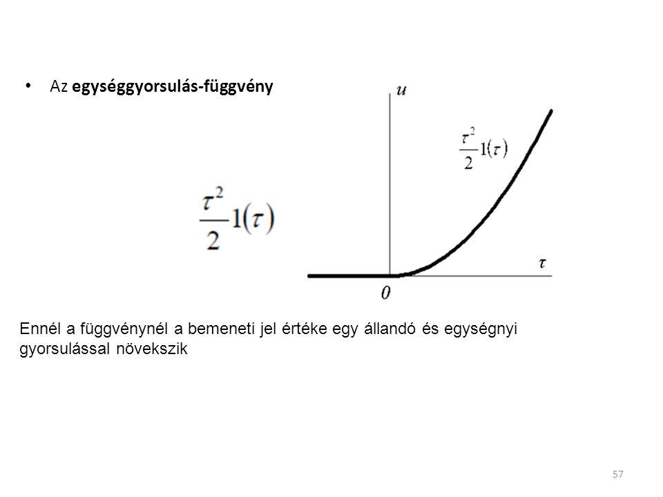 Az egységgyorsulás-függvény Ennél a függvénynél a bemeneti jel értéke egy állandó és egységnyi gyorsulással növekszik 57