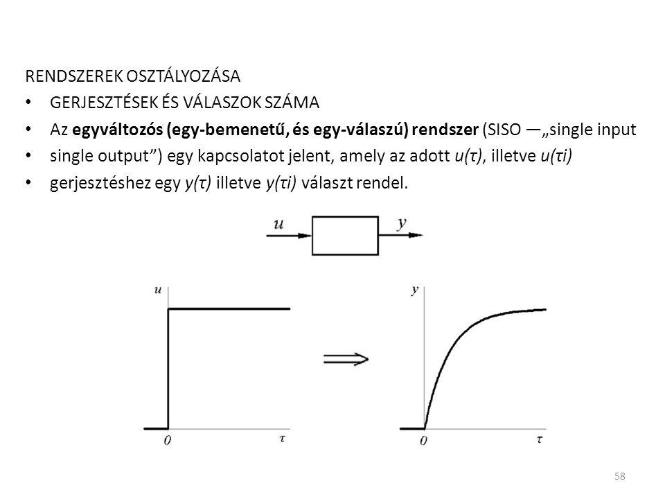 """RENDSZEREK OSZTÁLYOZÁSA GERJESZTÉSEK ÉS VÁLASZOK SZÁMA Az egyváltozós (egy-bemenetű, és egy-válaszú) rendszer (SISO —""""single input single output ) egy kapcsolatot jelent, amely az adott u(τ), illetve u(τi) gerjesztéshez egy y(τ) illetve y(τi) választ rendel."""