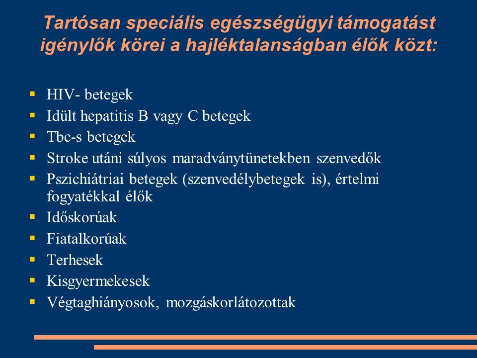 Tartósan speciális egészségügyi támogatást igénylők körei a hajléktalanságban élők közt:  HIV- betegek  Idült hepatitis B vagy C betegek  Tbc-s betegek  Stroke utáni súlyos maradványtünetekben szenvedők  Pszichiátriai betegek (szenvedélybetegek is), értelmi fogyatékkal élők  Időskorúak  Fiatalkorúak  Terhesek  Kisgyermekesek  Végtaghiányosok, mozgáskorlátozottak
