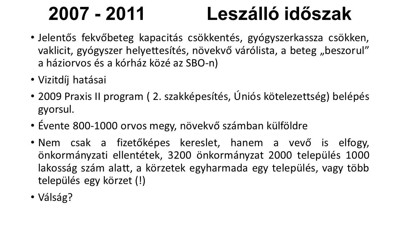 """2007 - 2011 Leszálló időszak Jelentős fekvőbeteg kapacitás csökkentés, gyógyszerkassza csökken, vaklicit, gyógyszer helyettesítés, növekvő várólista, a beteg """"beszorul a háziorvos és a kórház közé az SBO-n) Vizitdíj hatásai 2009 Praxis II program ( 2."""