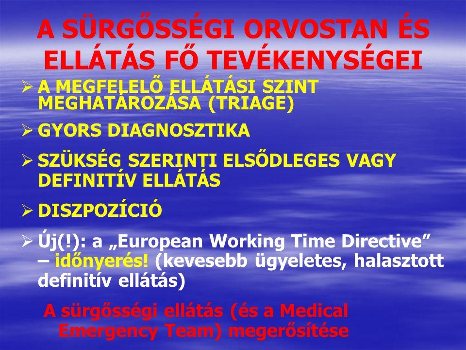 """A SÜRGŐSSÉGI ORVOSTAN ÉS ELLÁTÁS FŐ TEVÉKENYSÉGEI   A MEGFELELŐ ELLÁTÁSI SZINT MEGHATÁROZÁSA (TRIAGE)   GYORS DIAGNOSZTIKA   SZÜKSÉG SZERINTI ELSŐDLEGES VAGY DEFINITÍV ELLÁTÁS   DISZPOZÍCIÓ   Új(!): a """"European Working Time Directive – időnyerés."""