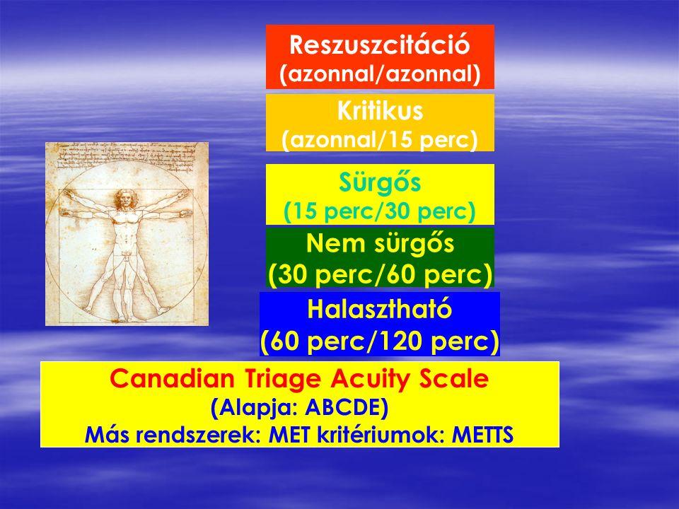 Reszuszcitáció (azonnal/azonnal) Sürgős (15 perc/30 perc) Halasztható (60 perc/120 perc) Kritikus (azonnal/15 perc) Nem sürgős (30 perc/60 perc) Canadian Triage Acuity Scale (Alapja: ABCDE) Más rendszerek: MET kritériumok: METTS